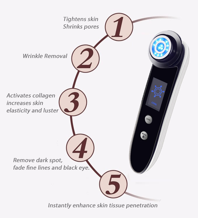 face lifting device,RF anti aging device, RF skin tightening device